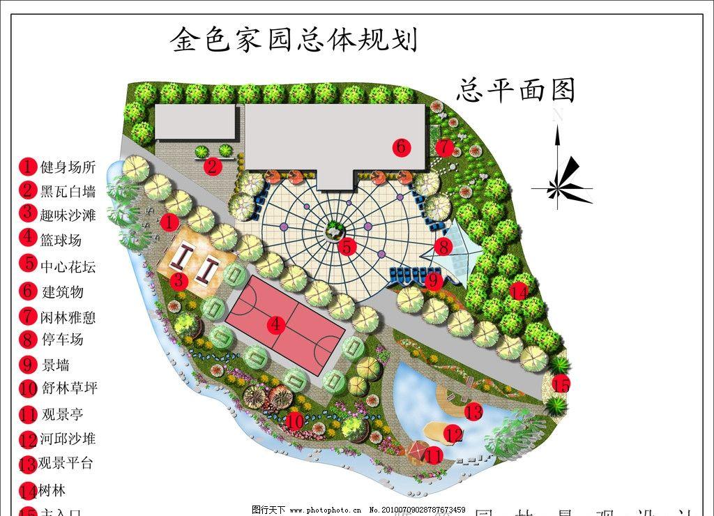 庄园设计 标记 总平面图 景观 树例 指北针 源文件