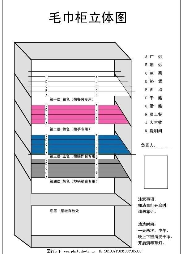 货架 立体图 平面图 分布图 祥记5s 其他设计 广告设计 矢量 ai