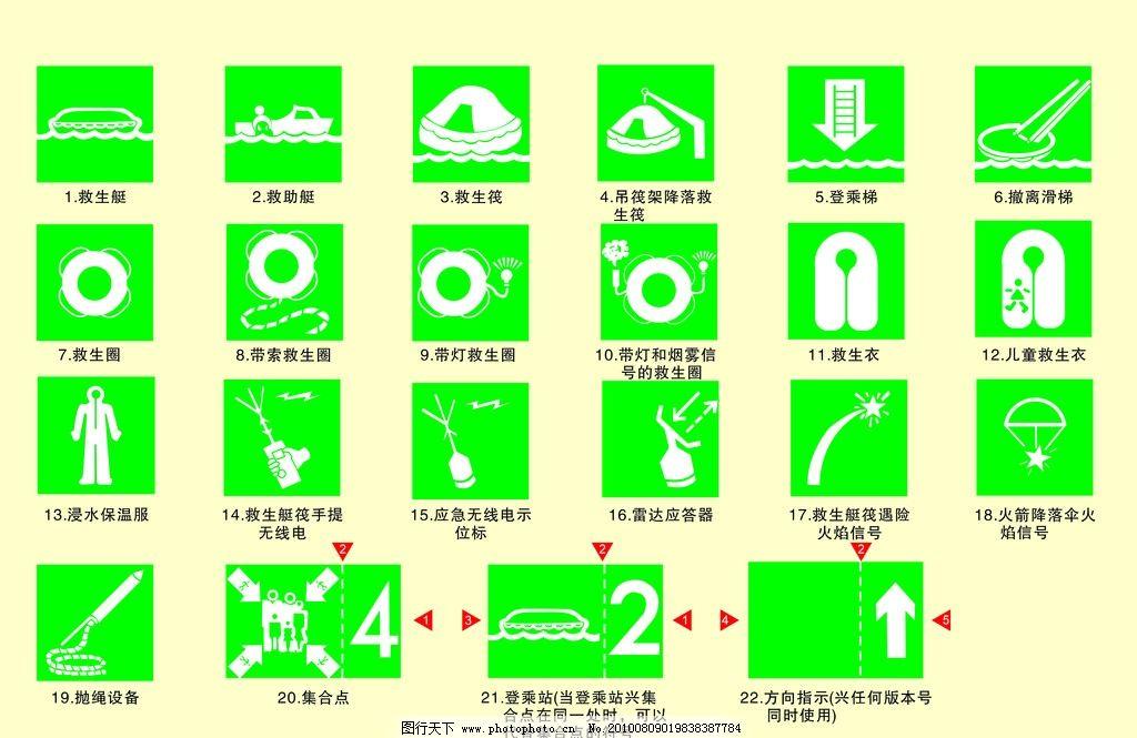 公共标志 消防标志 公共标识标志 标识标志图标 矢量 cdr