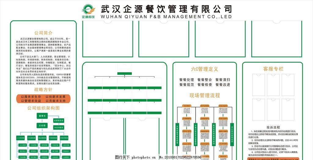 餐饮展板设计 公司 战略方针 公司组织结构图 管理定义 投诉流程