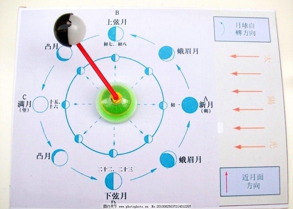 科技小制作 培训班 实验器材 课件制作 科学小发明 小学科学 科学实验