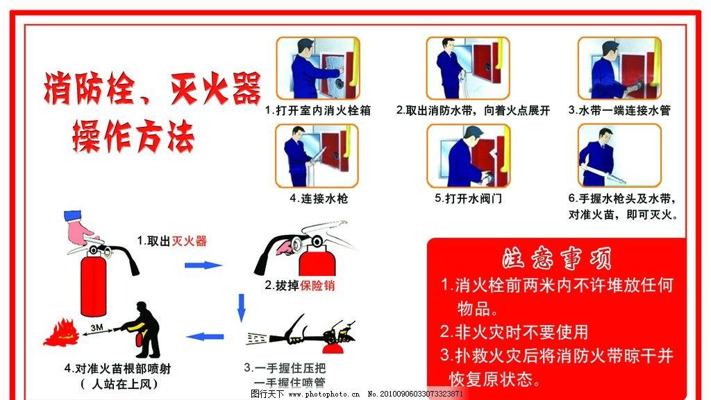 灭火器 消防栓使用方法 灭火器使用方法 红色边框 psd分层素材 源文件