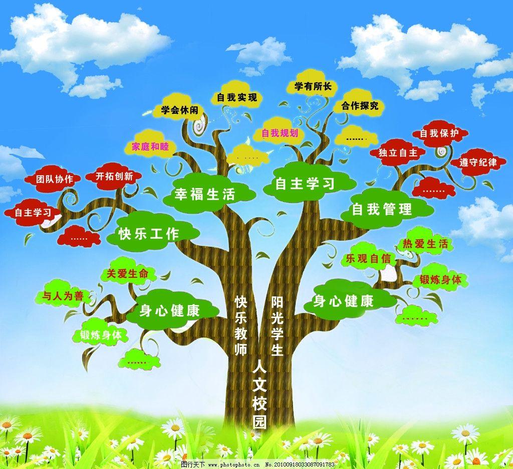 校园人文卡通树图片